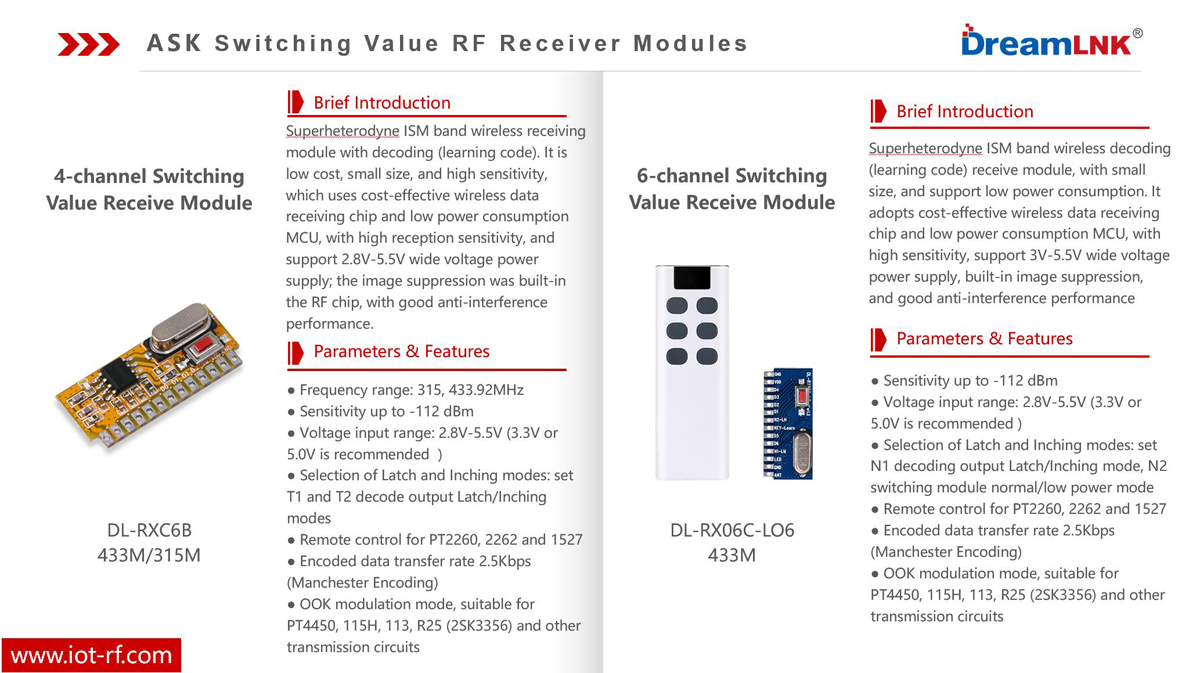 ASK RF Receiver Modules